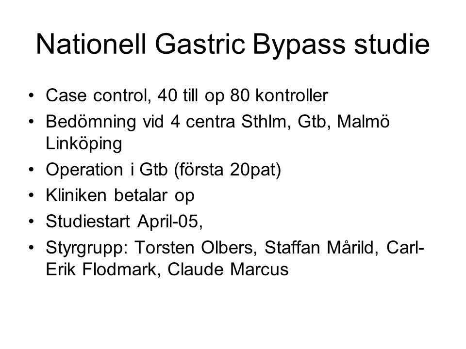 Nationell Gastric Bypass studie •Case control, 40 till op 80 kontroller •Bedömning vid 4 centra Sthlm, Gtb, Malmö Linköping •Operation i Gtb (första 2