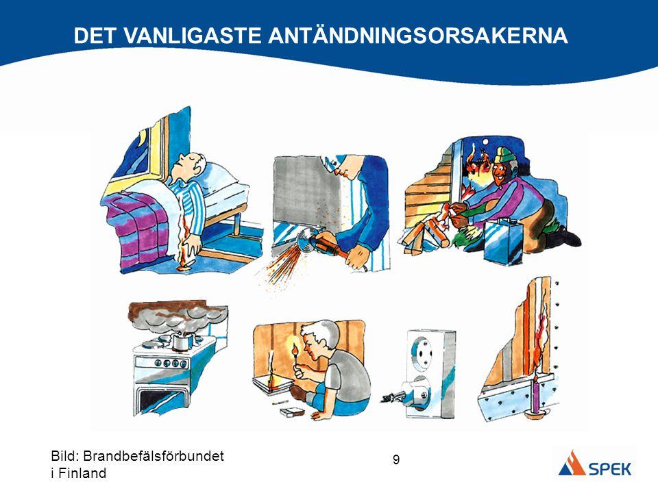 9 DET VANLIGASTE ANTÄNDNINGSORSAKERNA Bild: Brandbefälsförbundet i Finland
