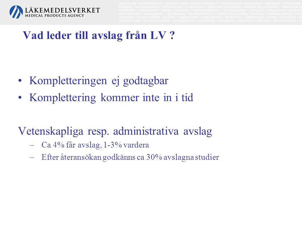 Vad leder till avslag från LV ? •Kompletteringen ej godtagbar •Komplettering kommer inte in i tid Vetenskapliga resp. administrativa avslag –Ca 4% får