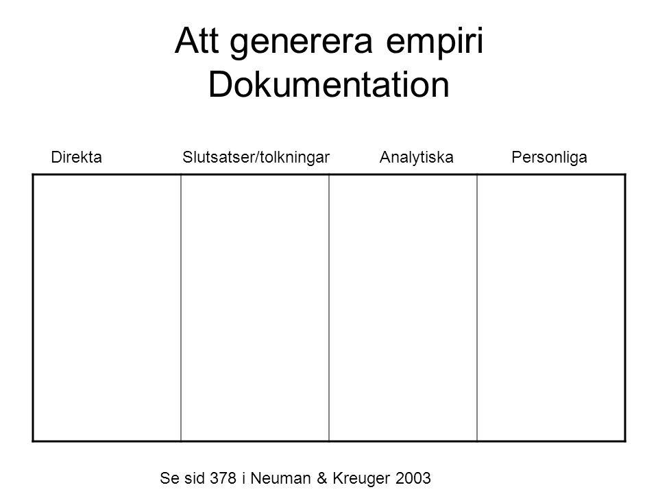 Att generera empiri Dokumentation DirektaSlutsatser/tolkningarAnalytiskaPersonliga Se sid 378 i Neuman & Kreuger 2003