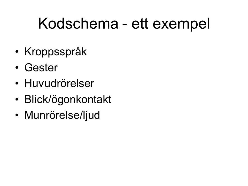 Kodschema - ett exempel •Kroppsspråk •Gester •Huvudrörelser •Blick/ögonkontakt •Munrörelse/ljud