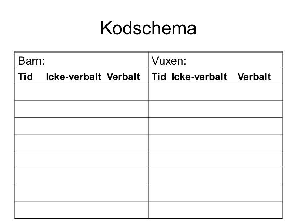 Kodschema Barn:Vuxen: Tid Icke-verbalt Verbalt