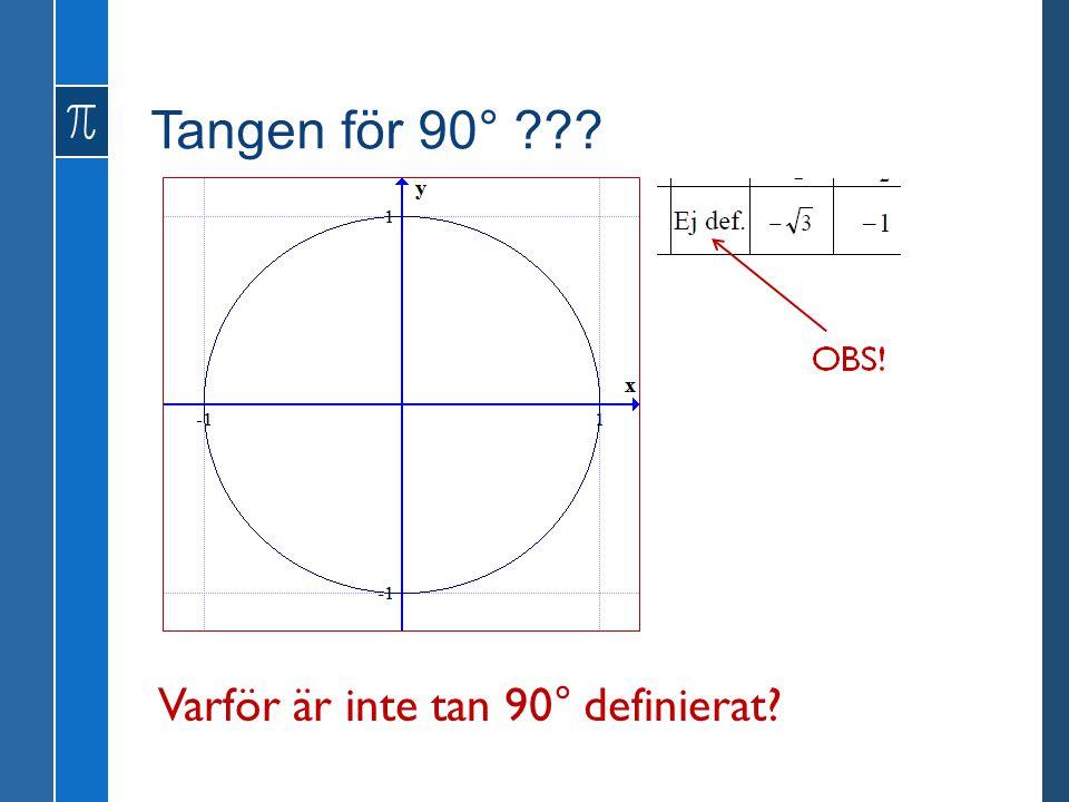 Tangen för 90° ??? Varför är inte tan 90° definierat?