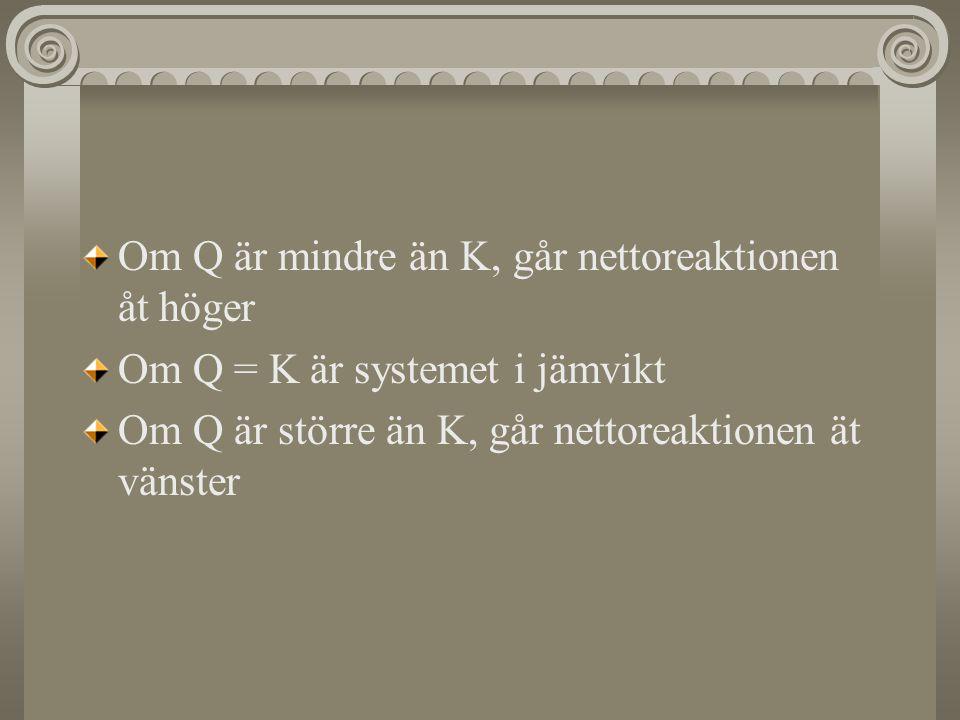 Om Q är mindre än K, går nettoreaktionen åt höger Om Q = K är systemet i jämvikt Om Q är större än K, går nettoreaktionen ät vänster