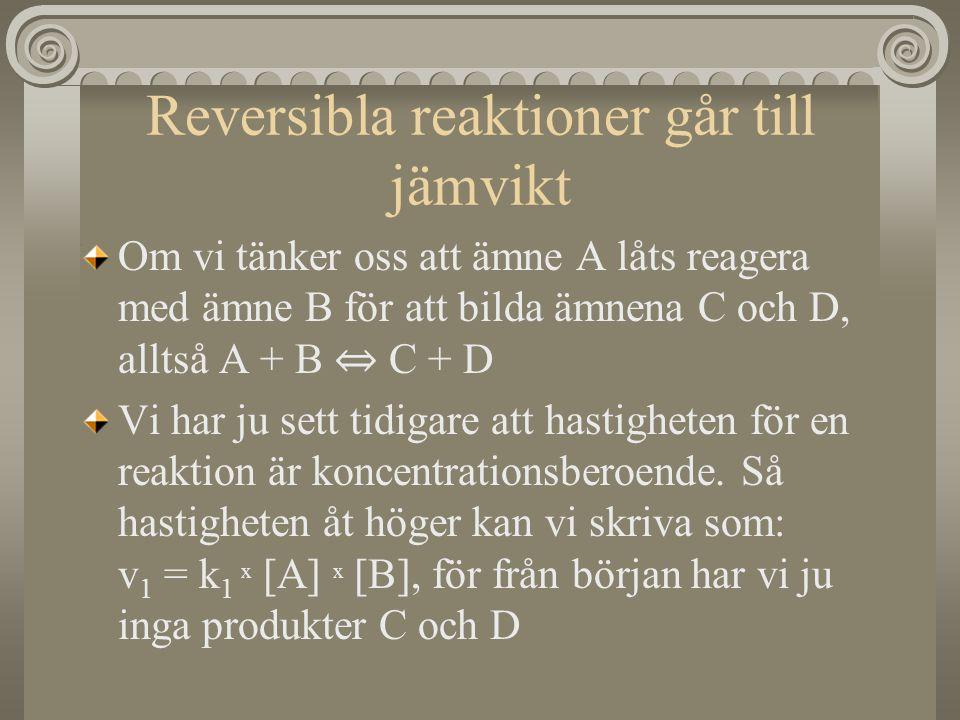 Reversibla reaktioner går till jämvikt Om vi tänker oss att ämne A låts reagera med ämne B för att bilda ämnena C och D, alltså A + B ⇔ C + D Vi har j