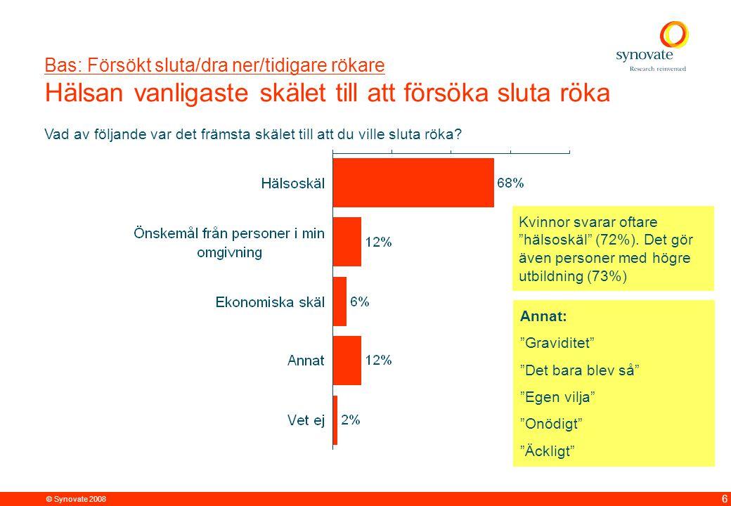 © Synovate 2008 12.00 8.70 5.48 4.63 8.24 5.73 5.27 10.7012.200.50 3.41 7 Bas: Tidigare rökare Varför lyckas man sluta röka.