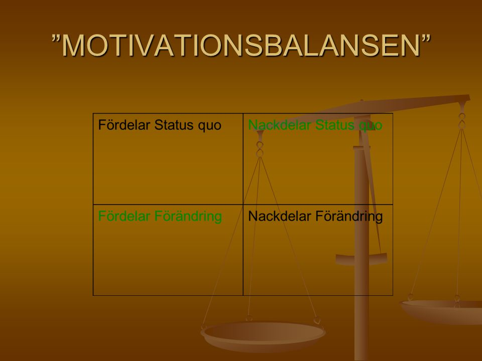 """MOTIVATIONSBALANSEN"""
