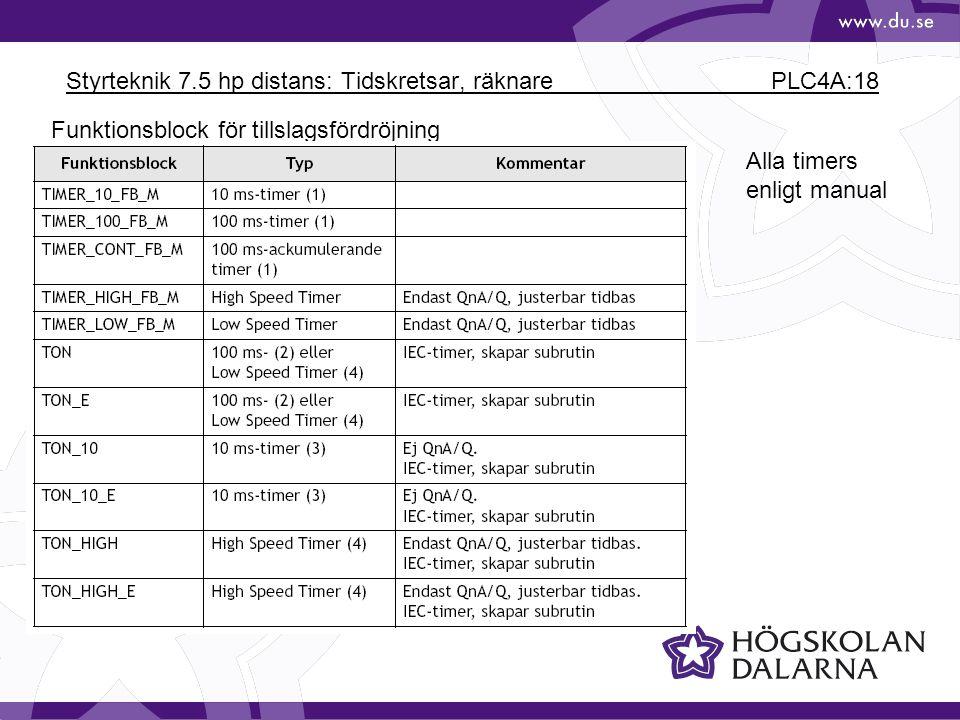 Styrteknik 7.5 hp distans: Tidskretsar, räknare PLC4A:18 Funktionsblock för tillslagsfördröjning Alla timers enligt manual