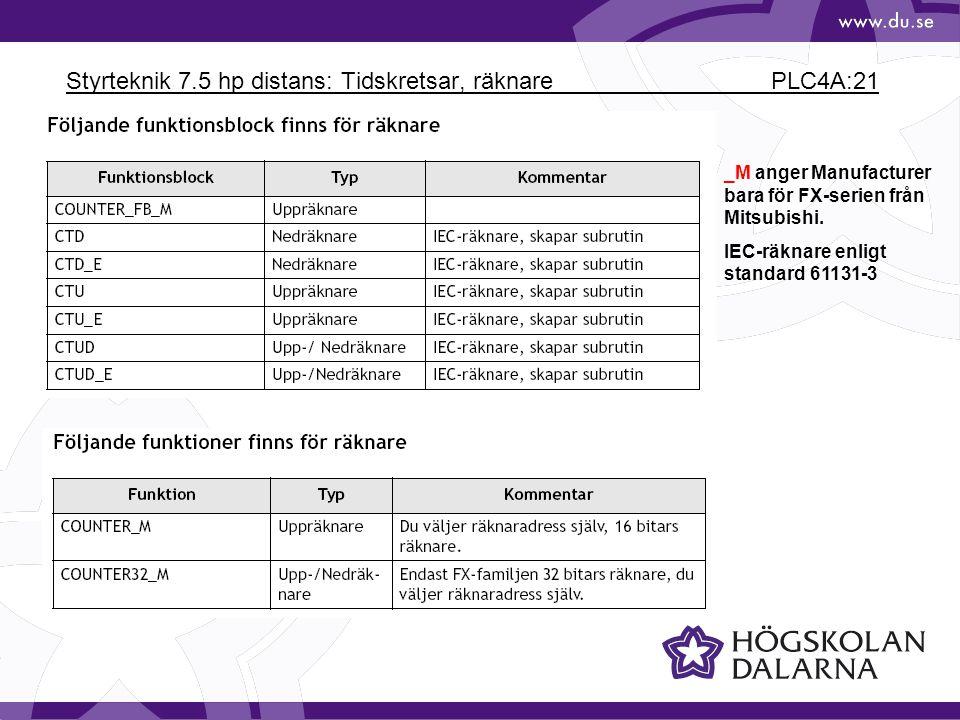 Styrteknik 7.5 hp distans: Tidskretsar, räknare PLC4A:21 _M anger Manufacturer bara för FX-serien från Mitsubishi. IEC-räknare enligt standard 61131-3
