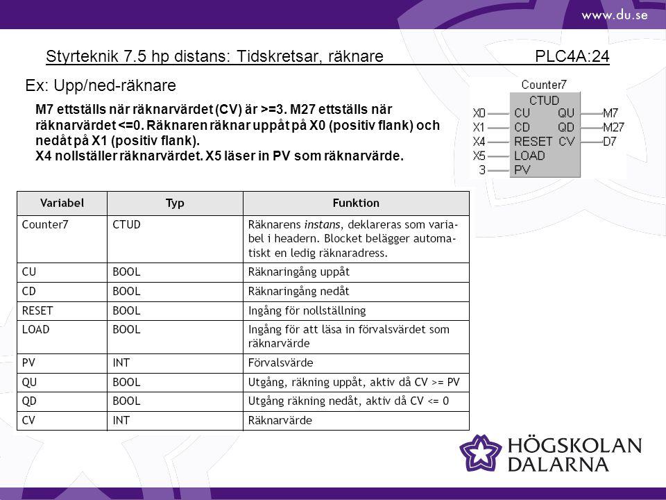 Styrteknik 7.5 hp distans: Tidskretsar, räknare PLC4A:24 Ex: Upp/ned-räknare M7 ettställs när räknarvärdet (CV) är >=3. M27 ettställs när räknarvärdet
