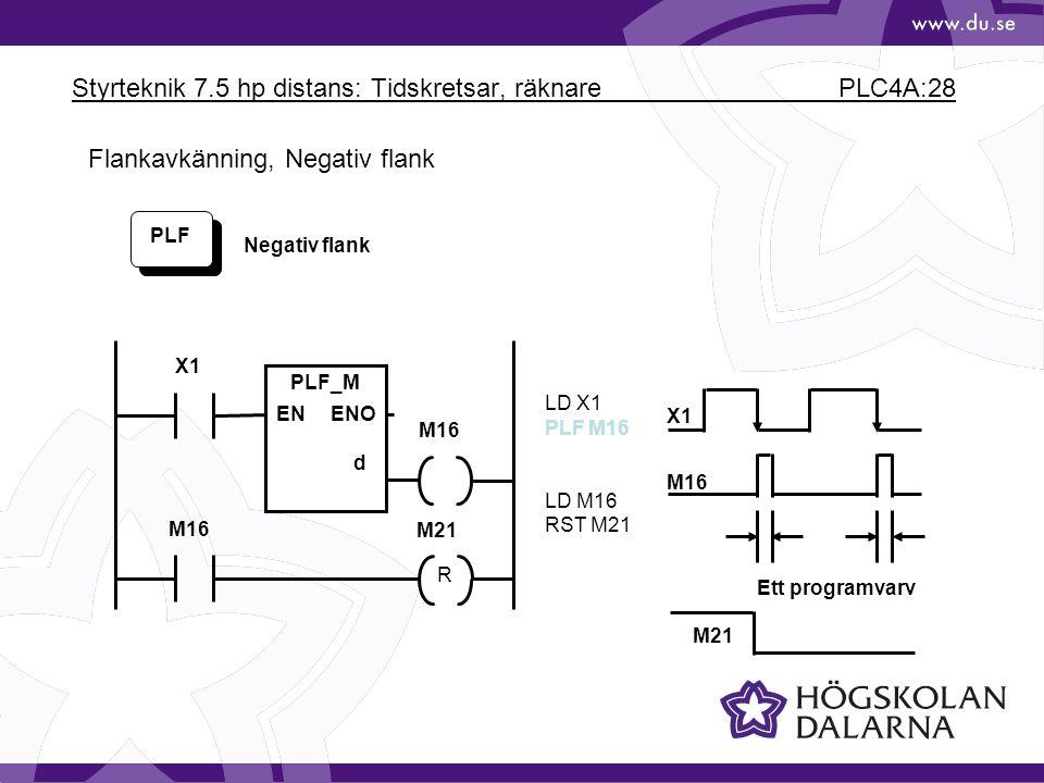 Styrteknik 7.5 hp distans: Tidskretsar, räknare PLC4A:28 LD X1 PLF M16 LD M16 RST M21 Negativ flank PLF X1 M16 Ett programvarv M16 X1 PLF_M ENENO d M1
