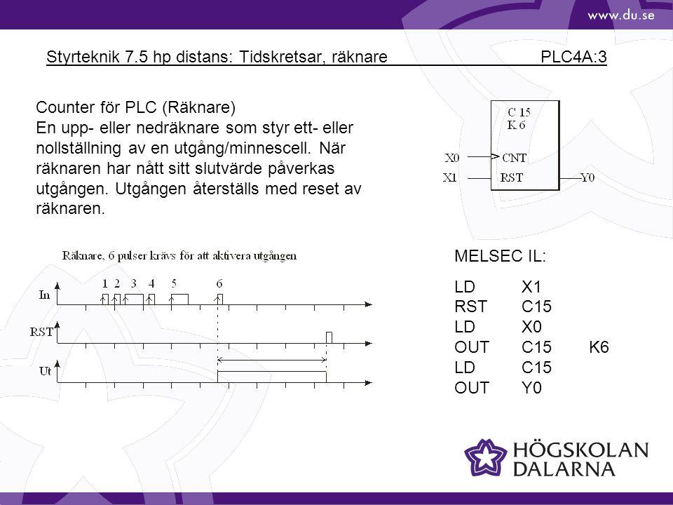 Styrteknik 7.5 hp distans: Tidskretsar, räknare PLC4A:3 Counter för PLC (Räknare) En upp- eller nedräknare som styr ett- eller nollställning av en utg