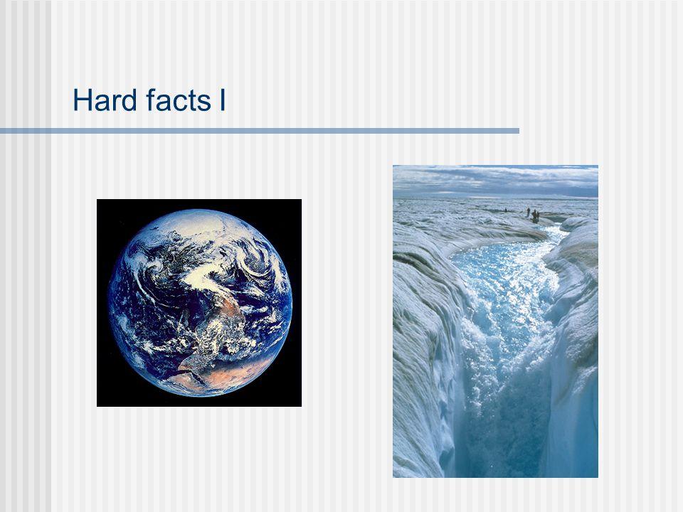 Hard facts I