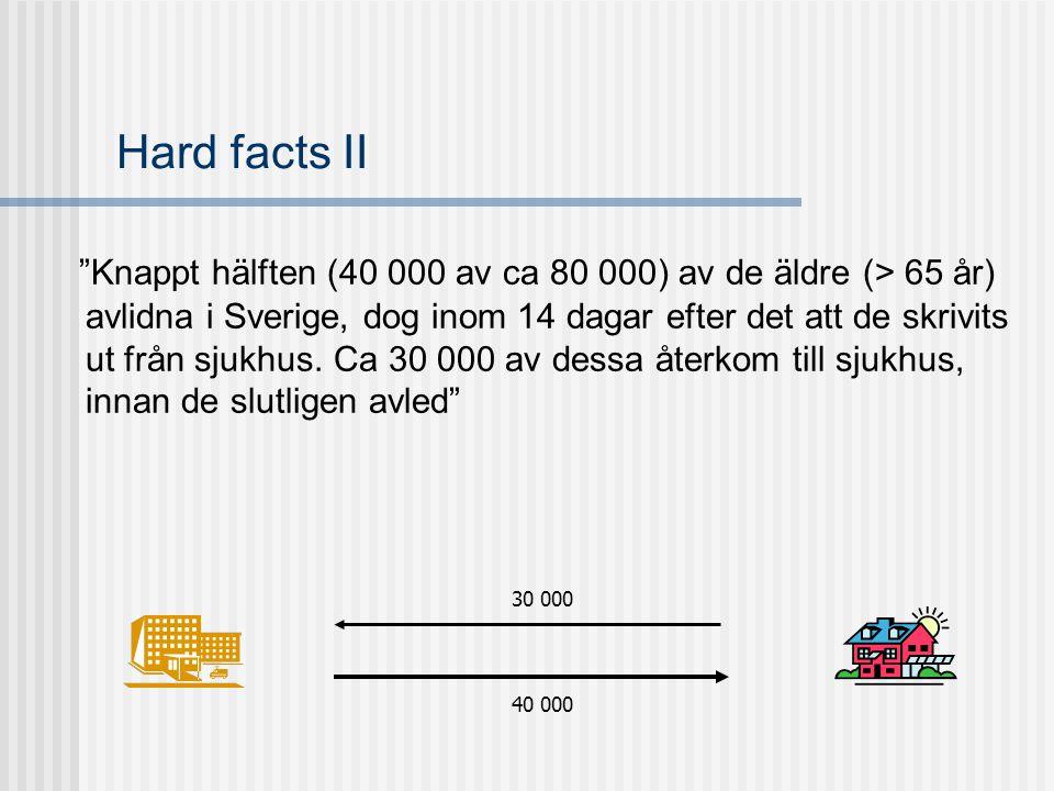 """""""Knappt hälften (40 000 av ca 80 000) av de äldre (> 65 år) avlidna i Sverige, dog inom 14 dagar efter det att de skrivits ut från sjukhus. Ca 30 000"""