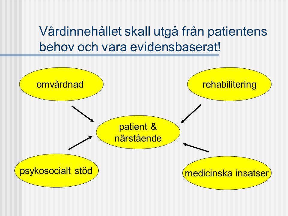 Vårdinnehållet skall utgå från patientens behov och vara evidensbaserat! omvårdnad psykosocialt stöd rehabilitering medicinska insatser patient & närs