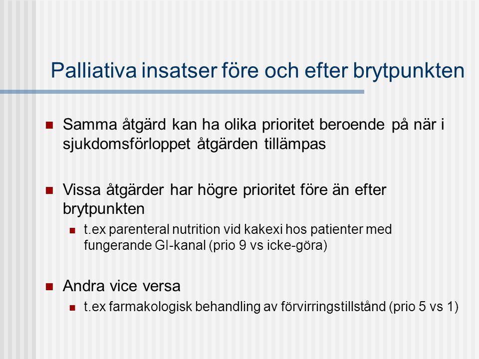 Palliativa insatser före och efter brytpunkten  Samma åtgärd kan ha olika prioritet beroende på när i sjukdomsförloppet åtgärden tillämpas  Vissa åt