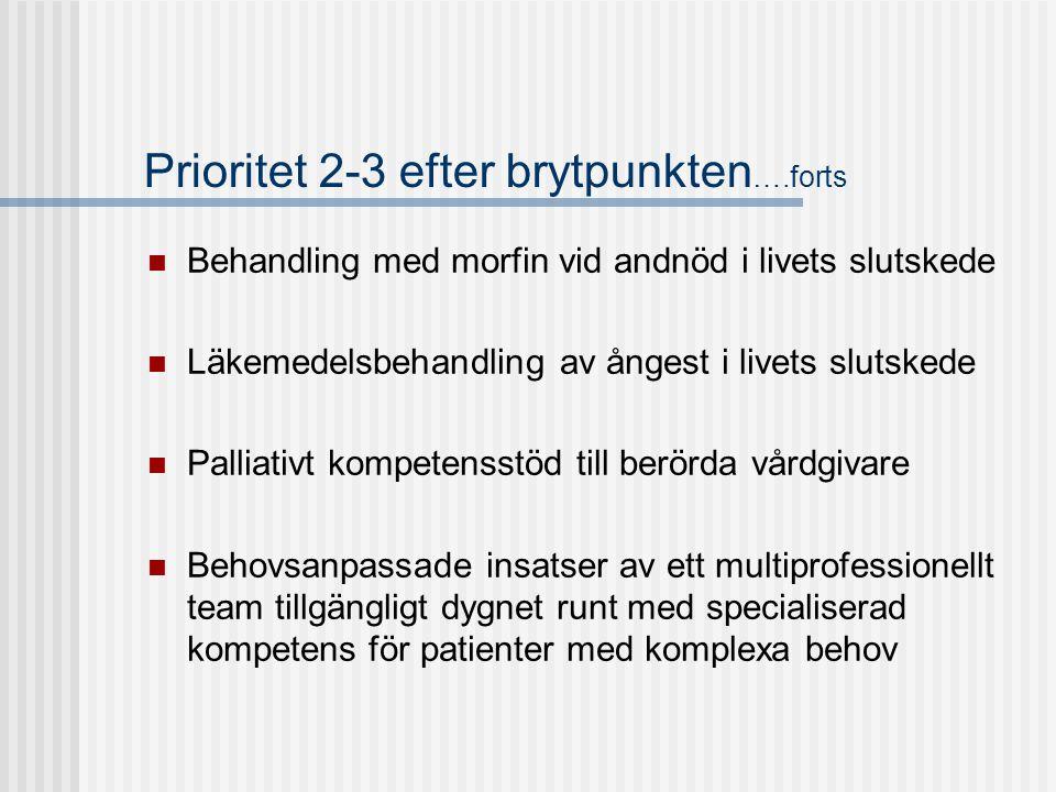 Prioritet 2-3 efter brytpunkten ….forts  Behandling med morfin vid andnöd i livets slutskede  Läkemedelsbehandling av ångest i livets slutskede  Pa