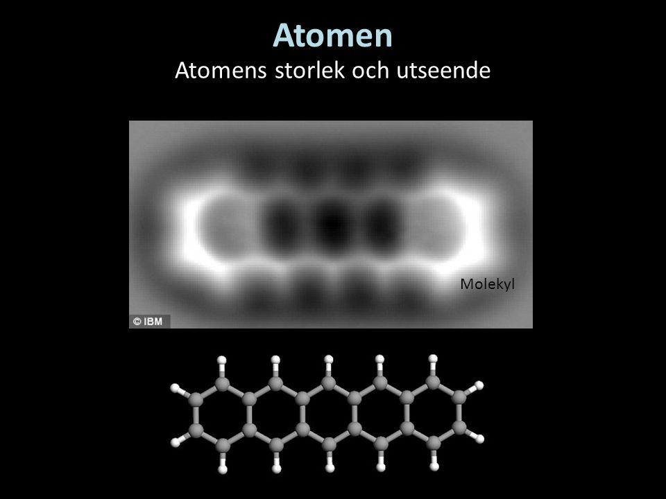 Atomen Atomens storlek och utseende Molekyl