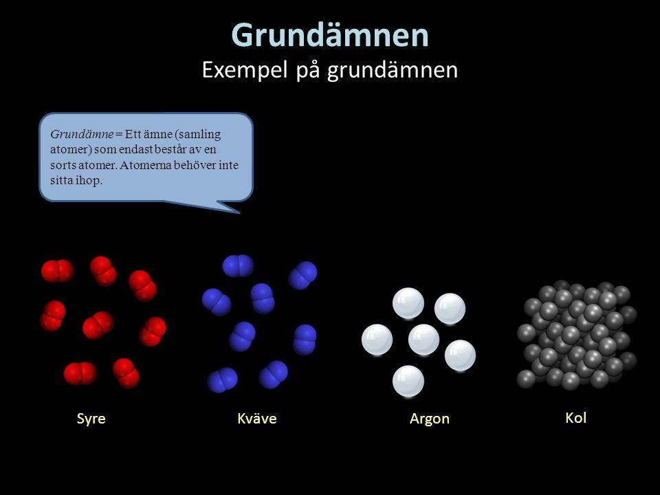 Grundämnen Exempel på grundämnen Grundämne = Ett ämne (samling atomer) som endast består av en sorts atomer. Atomerna behöver inte sitta ihop. SyreKvä