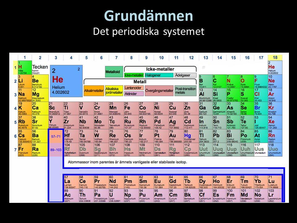 Grundämnen Det periodiska systemet