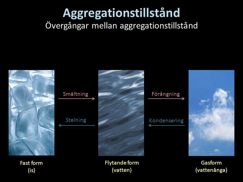 Aggregationstillstånd Övergångar mellan aggregationstillstånd Fast form (is) Flytande form (vatten) Gasform (vattenånga) Stelning SmältningFörångning