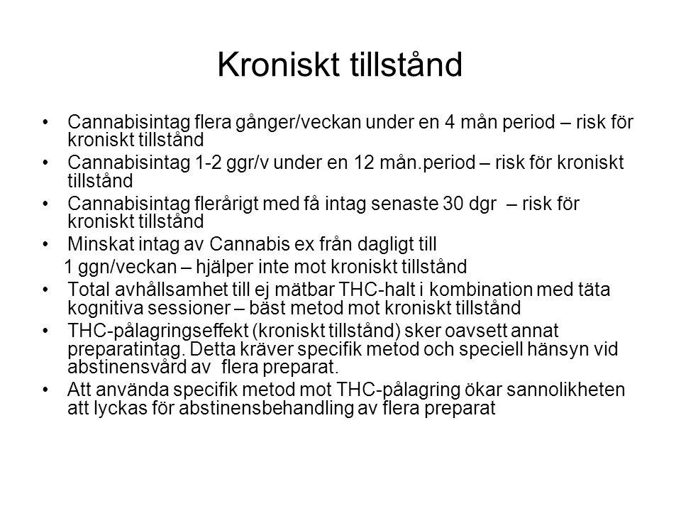 Kroniskt tillstånd •Cannabisintag flera gånger/veckan under en 4 mån period – risk för kroniskt tillstånd •Cannabisintag 1-2 ggr/v under en 12 mån.per