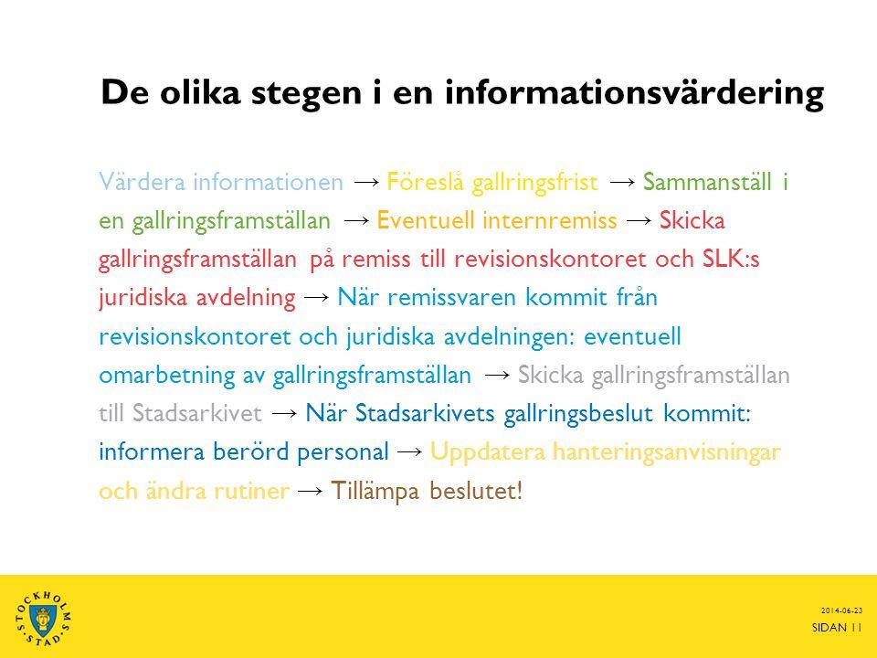 2014-06-23 SIDAN 11 De olika stegen i en informationsvärdering Värdera informationen → Föreslå gallringsfrist → Sammanställ i en gallringsframställan