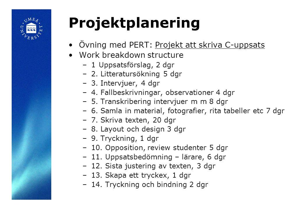 Projektplanering •Övning med PERT: Projekt att skriva C-uppsats •Work breakdown structure –1 Uppsatsförslag, 2 dgr –2. Litteratursökning 5 dgr –3. Int