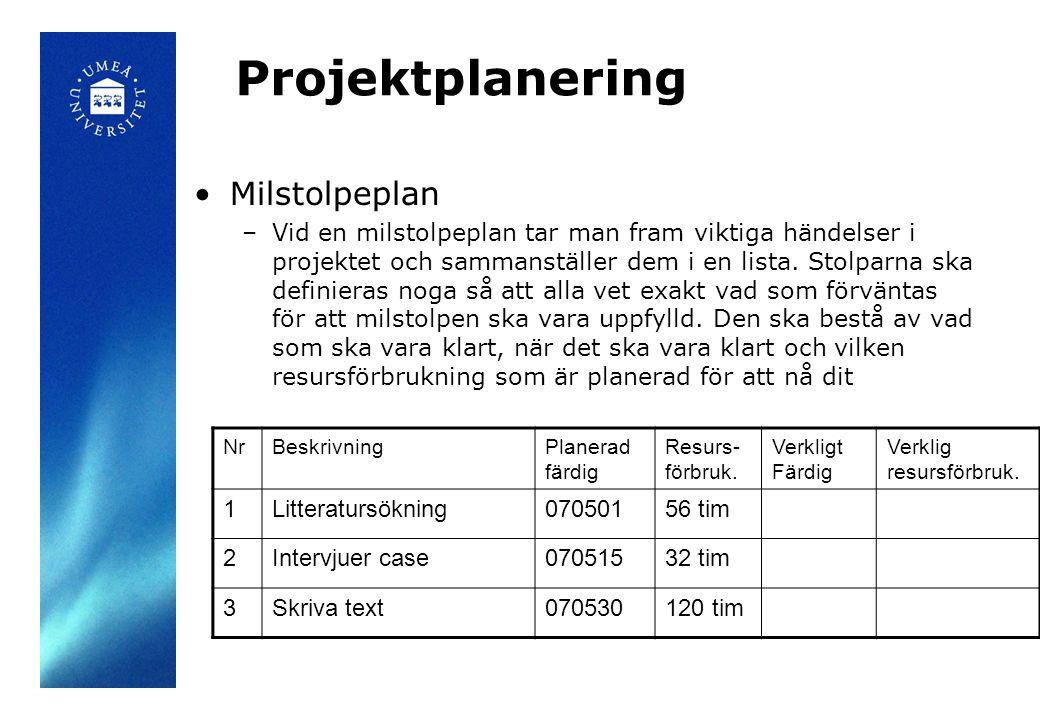 Projektplanering •Milstolpeplan –Vid en milstolpeplan tar man fram viktiga händelser i projektet och sammanställer dem i en lista. Stolparna ska defin