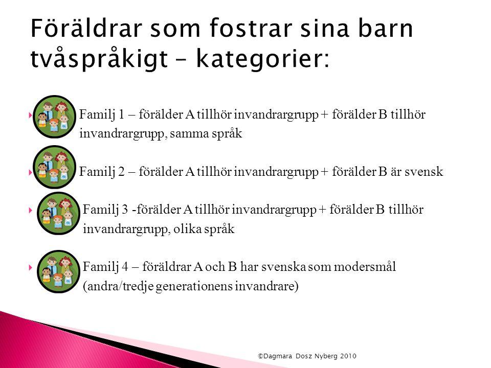  Familj 1 – förälder A tillhör invandrargrupp + förälder B tillhör invandrargrupp, samma språk  Familj 2 – förälder A tillhör invandrargrupp + förälder B är svensk  Familj 3 -förälder A tillhör invandrargrupp + förälder B tillhör invandrargrupp, olika språk  Familj 4 – föräldrar A och B har svenska som modersmål (andra/tredje generationens invandrare) ©Dagmara Dosz Nyberg 2010