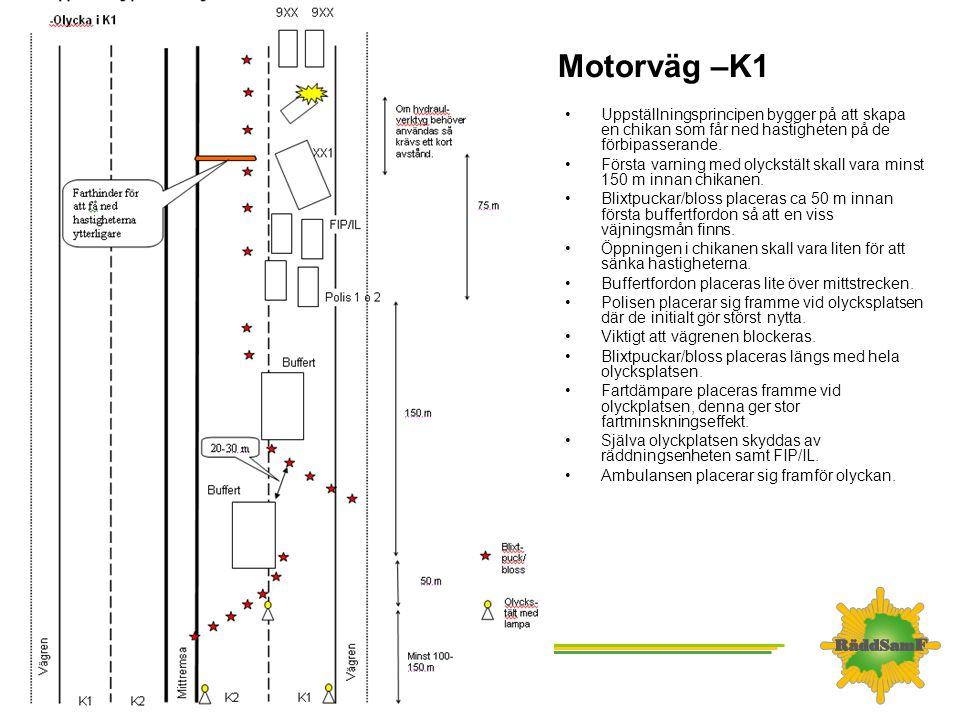 Motorväg –K1 •Uppställningsprincipen bygger på att skapa en chikan som får ned hastigheten på de förbipasserande. •Första varning med olyckstält skall