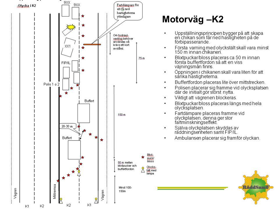 Motorväg –K2 •Uppställningsprincipen bygger på att skapa en chikan som får ned hastigheten på de förbipasserande. •Första varning med olyckstält skall