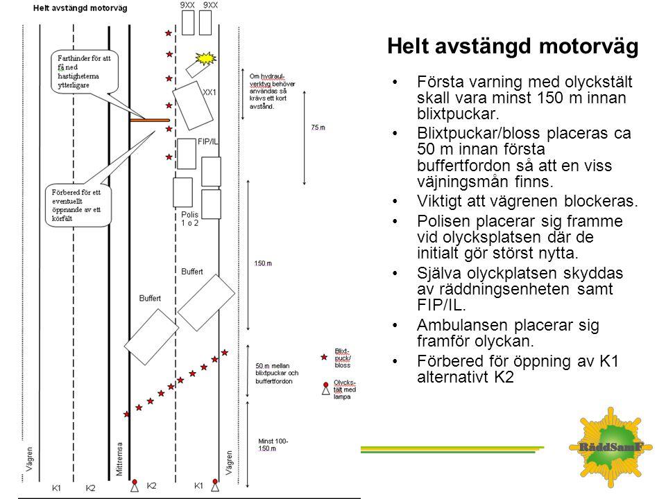 Helt avstängd motorväg •Första varning med olyckstält skall vara minst 150 m innan blixtpuckar. •Blixtpuckar/bloss placeras ca 50 m innan första buffe