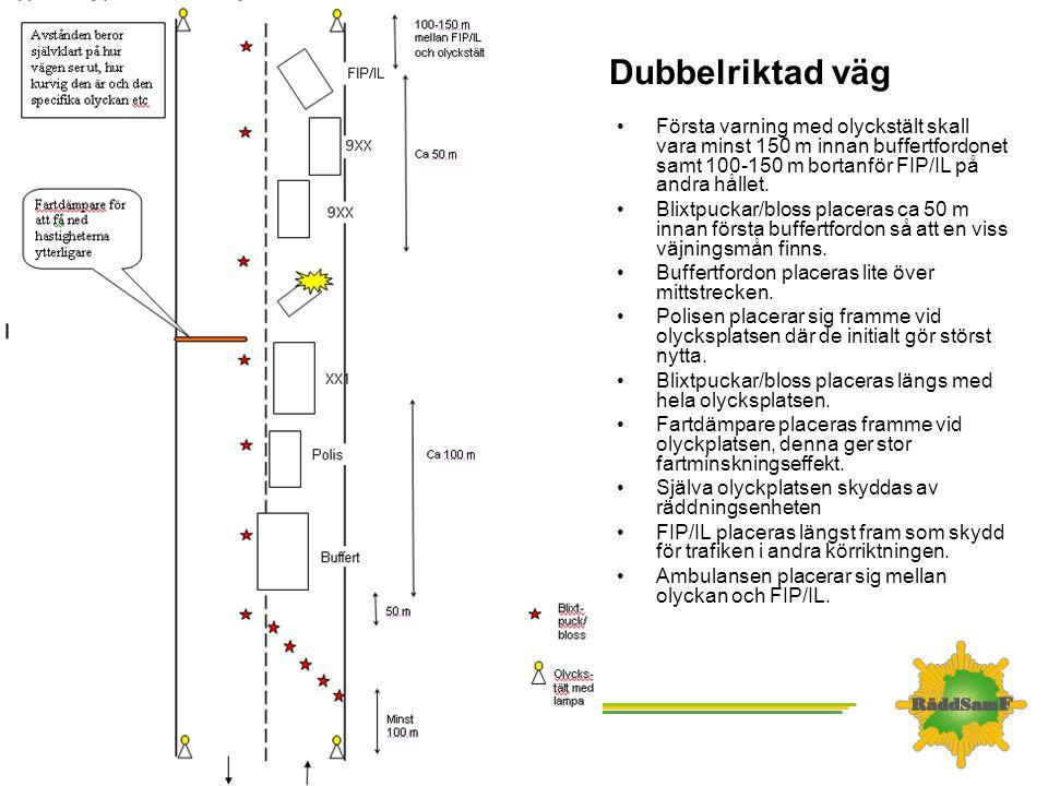 Dubbelriktad väg •Första varning med olyckstält skall vara minst 150 m innan buffertfordonet samt 100-150 m bortanför FIP/IL på andra hållet. •Blixtpu