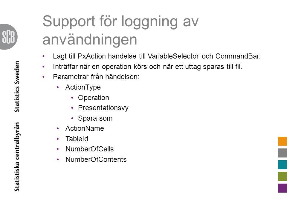 Support för loggning av användningen •Lagt till PxAction händelse till VariableSelector och CommandBar. •Inträffar när en operation körs och när ett u