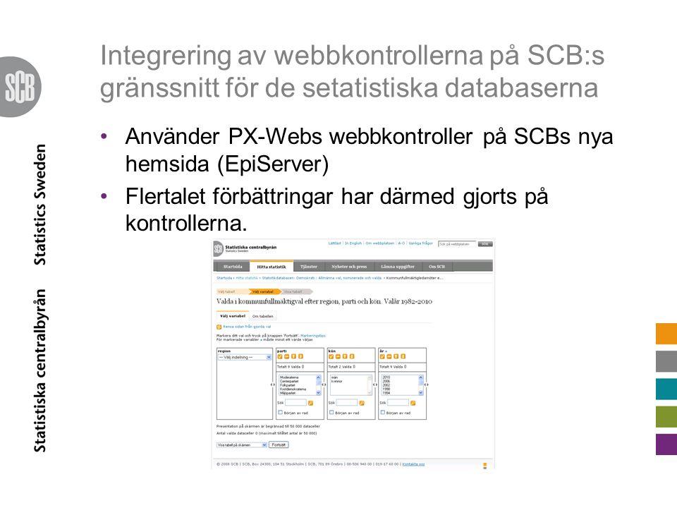 Integrering av webbkontrollerna på SCB:s gränssnitt för de setatistiska databaserna •Använder PX-Webs webbkontroller på SCBs nya hemsida (EpiServer) •