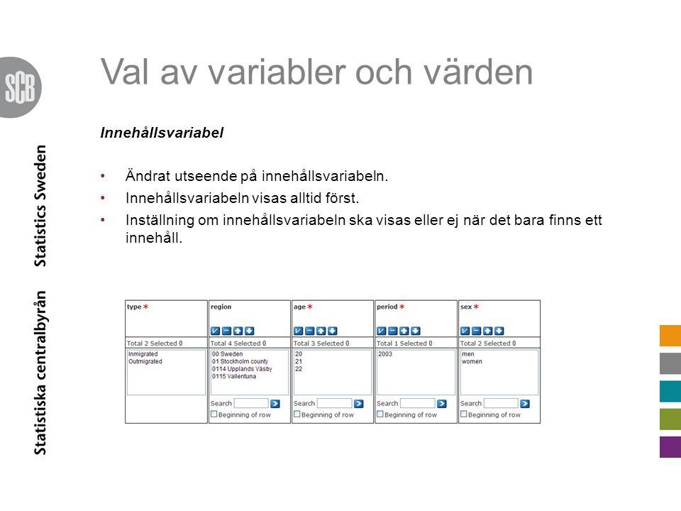 Val av variabler och värden Innehållsvariabel •Ändrat utseende på innehållsvariabeln. •Innehållsvariabeln visas alltid först. •Inställning om innehåll