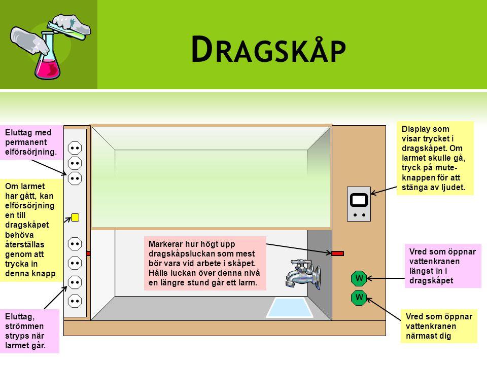 D RAGSKÅP W W Display som visar trycket i dragskåpet.