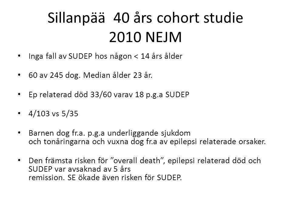 Sillanpää 40 års cohort studie 2010 NEJM • Inga fall av SUDEP hos någon < 14 års ålder • 60 av 245 dog. Median ålder 23 år. • Ep relaterad död 33/60 v