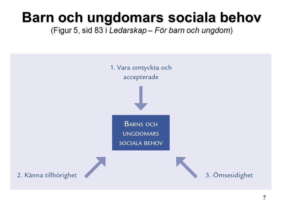 7 Barn och ungdomars sociala behov (Figur 5, sid 83 i Ledarskap – För barn och ungdom)