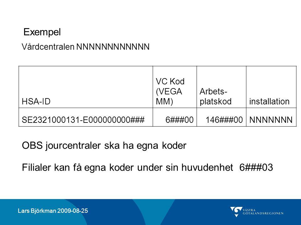 Vårdcentralen NNNNNNNNNNNN HSA-ID VC Kod (VEGA MM) Arbets- platskodinstallation SE2321000131-E000000000###6###00146###00NNNNNNN Exempel Lars Björkman