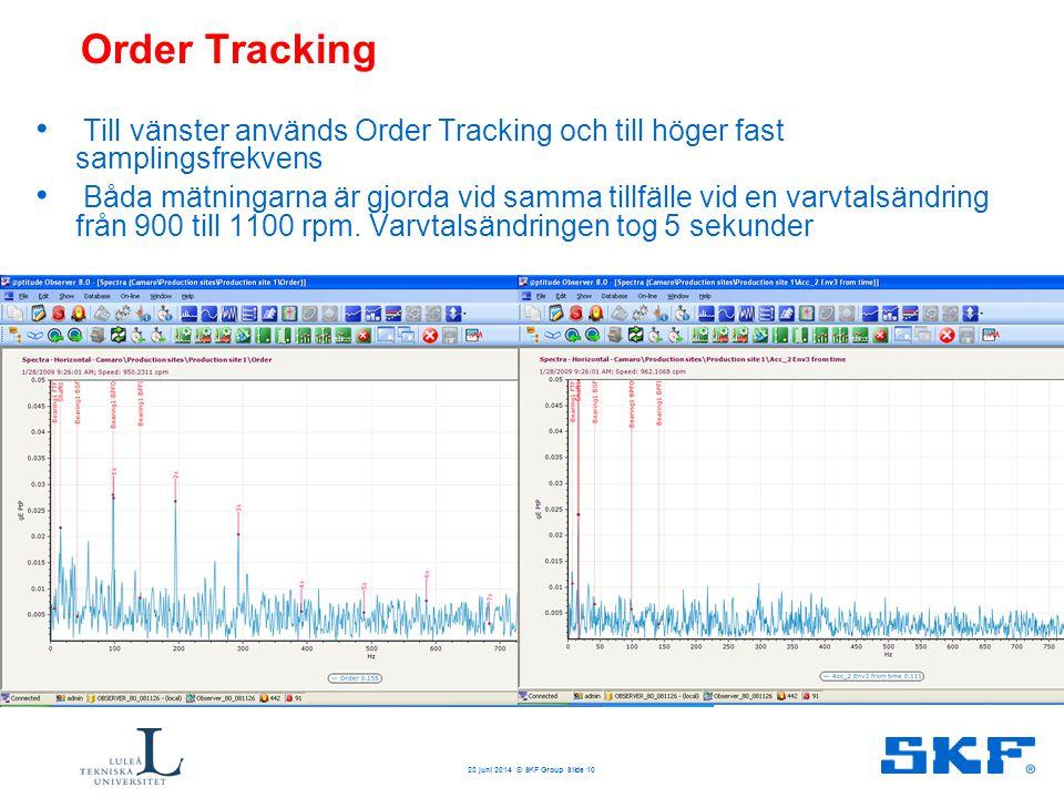 Order Tracking • Till vänster används Order Tracking och till höger fast samplingsfrekvens • Båda mätningarna är gjorda vid samma tillfälle vid en var