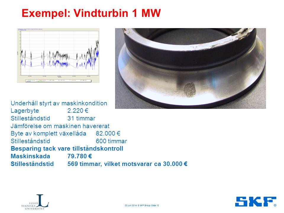 Exempel: Vindturbin 1 MW Underhåll styrt av maskinkondition Lagerbyte 2.220 € Stilleståndstid31 timmar Jämförelse om maskinen havererat Byte av komple