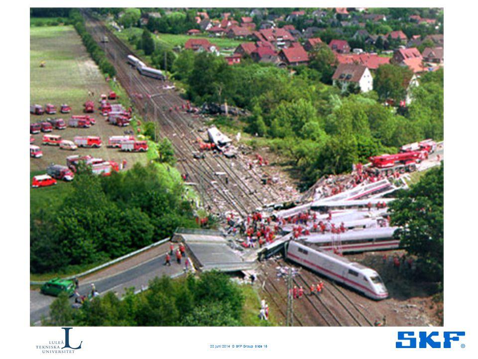 23 juni 2014 © SKF Group Slide 15