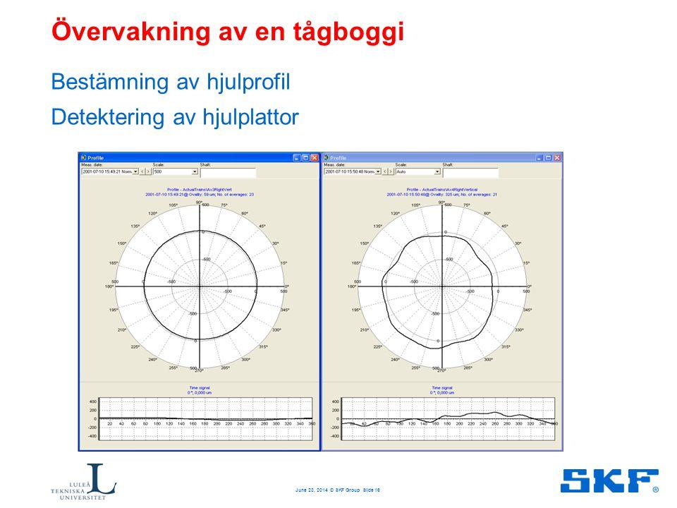 Övervakning av en tågboggi Bestämning av hjulprofil Detektering av hjulplattor June 23, 2014 © SKF Group Slide 16
