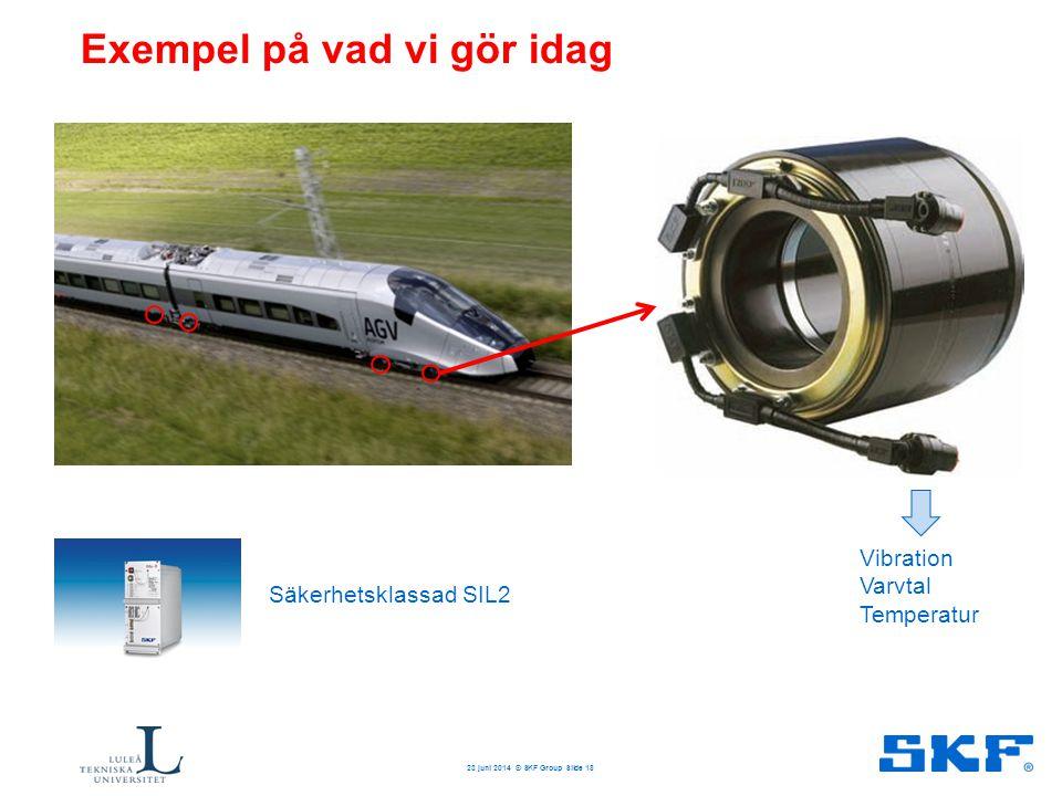 Exempel på vad vi gör idag Vibration Varvtal Temperatur 23 juni 2014 © SKF Group Slide 18 Säkerhetsklassad SIL2