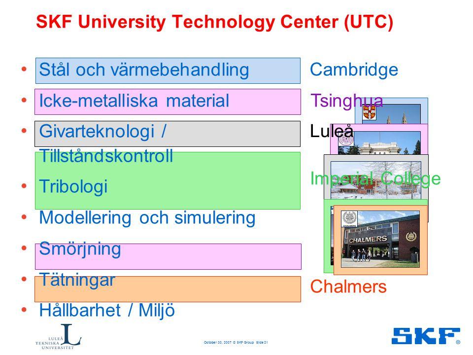 October 30, 2007 © SKF Group Slide 21 SKF University Technology Center (UTC) • Stål och värmebehandling • Icke-metalliska material • Givarteknologi /