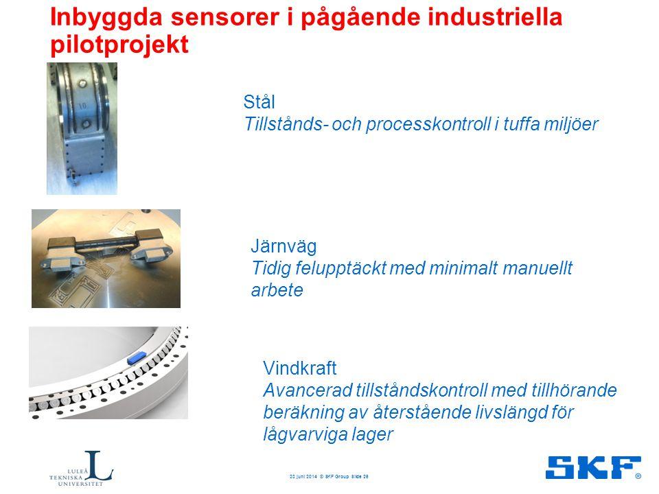 Inbyggda sensorer i pågående industriella pilotprojekt Stål Tillstånds- och processkontroll i tuffa miljöer Järnväg Tidig felupptäckt med minimalt man