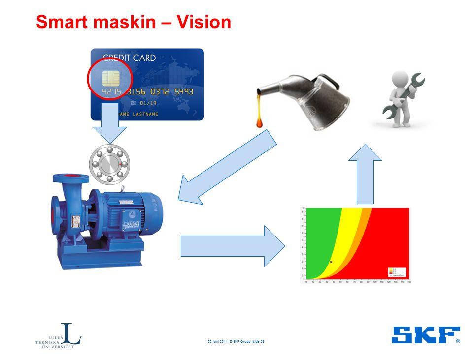 Smart maskin – Vision 23 juni 2014 © SKF Group Slide 28
