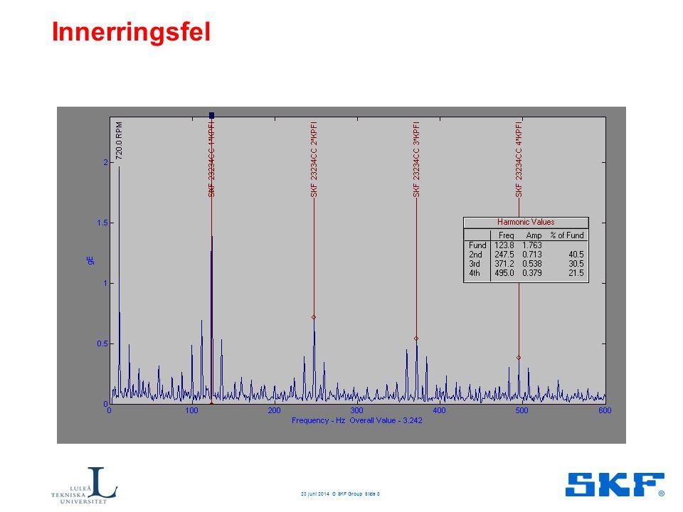 Innerringsfel 23 juni 2014 © SKF Group Slide 8